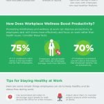 A Workplace Wellness Guide to Improving Productivity